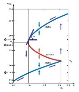 unstable - ebm - Fig 2 - jpg
