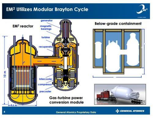 em2 reactor
