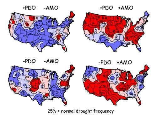 drought_freq pdo amo