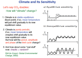 The debate: my presentation | Climate Etc