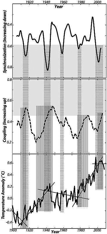 swanson et al 2009.png