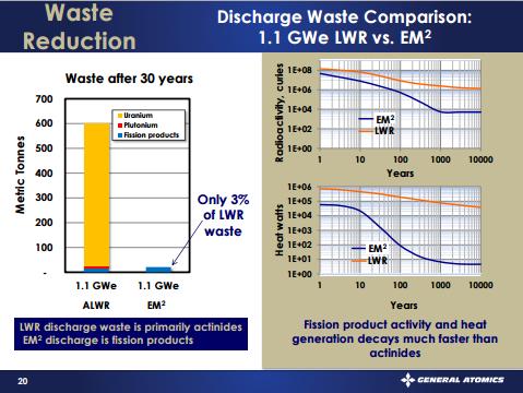 em2-waste-reduction