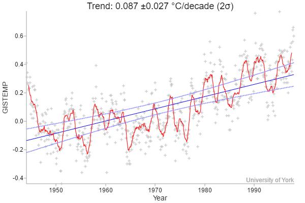 berkley-trend