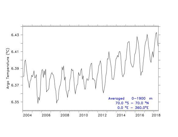 Week in review – science edition   Climate Etc