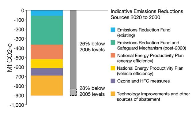 EmissionsReduction01